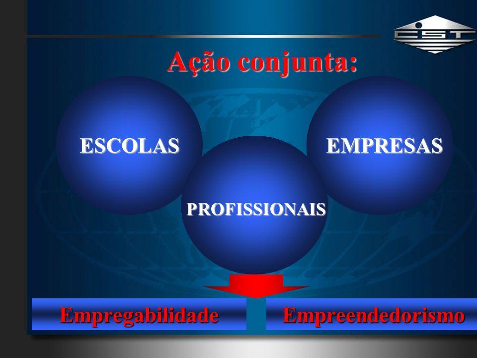 Ação conjunta: Empregabilidade Empreendedorismo ESCOLAS EMPRESAS