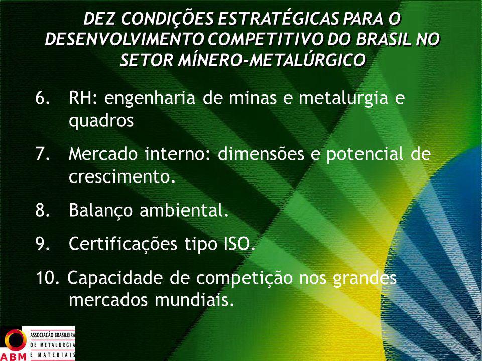 6. RH: engenharia de minas e metalurgia e quadros