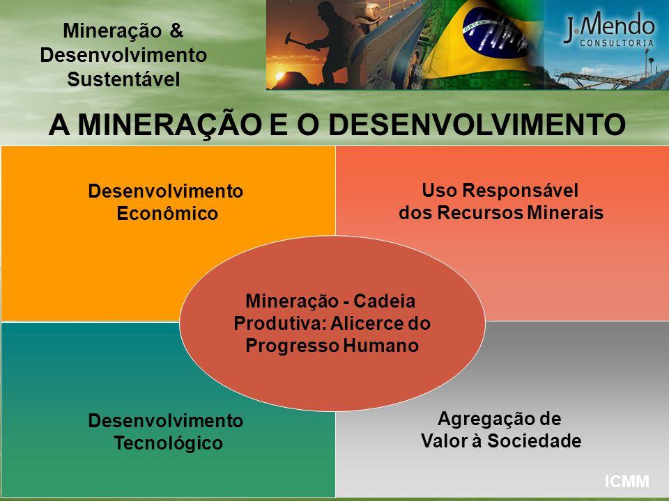 Mineração & Desenvolvimento A MINERAÇÃO E O DESENVOLVIMENTO