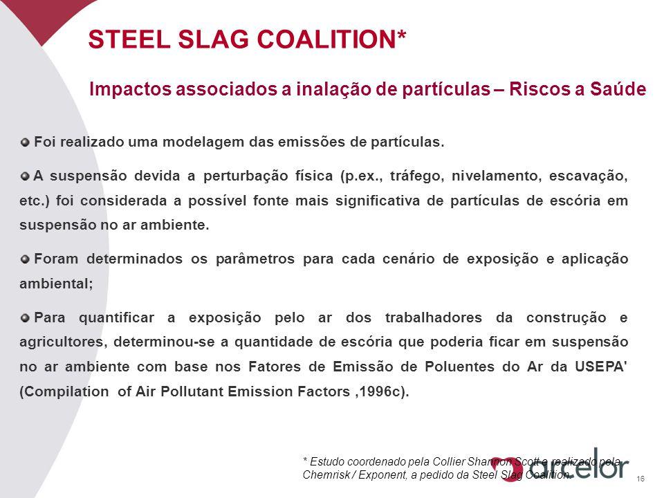 avril 17 STEEL SLAG COALITION* Impactos associados a inalação de partículas – Riscos a Saúde.