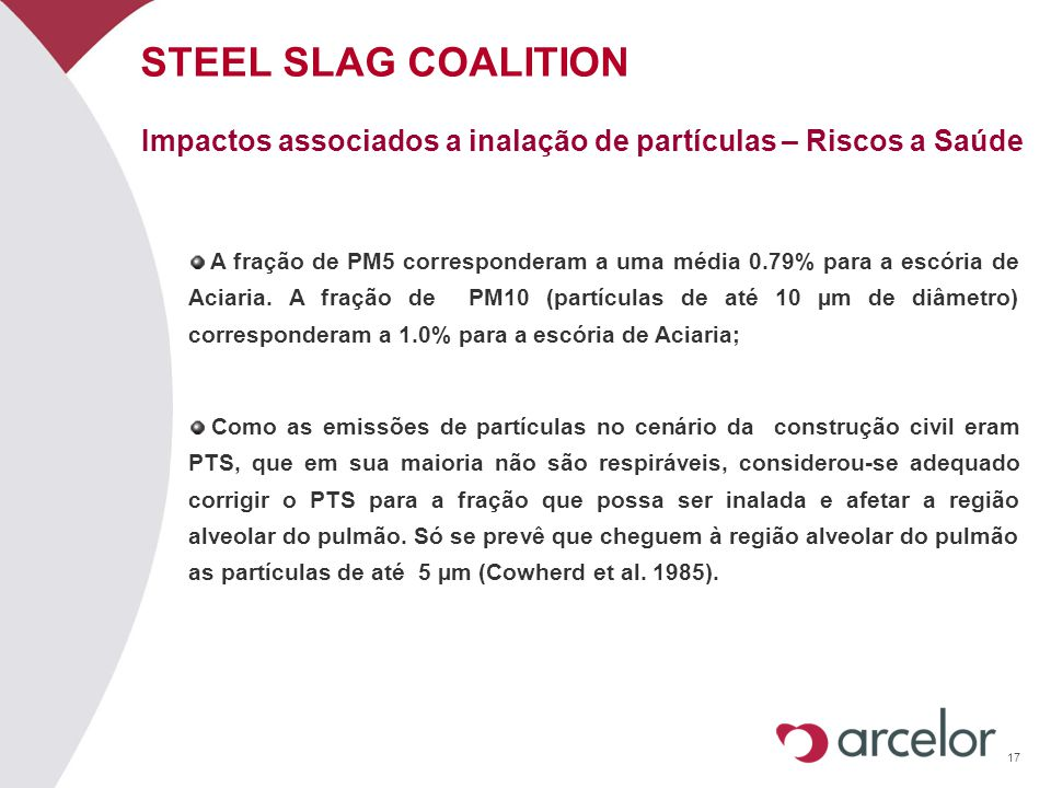 avril 17 STEEL SLAG COALITION. Impactos associados a inalação de partículas – Riscos a Saúde.
