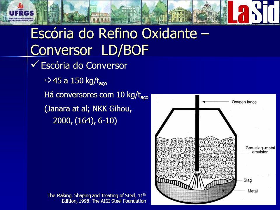 Escória do Refino Oxidante – Conversor LD/BOF