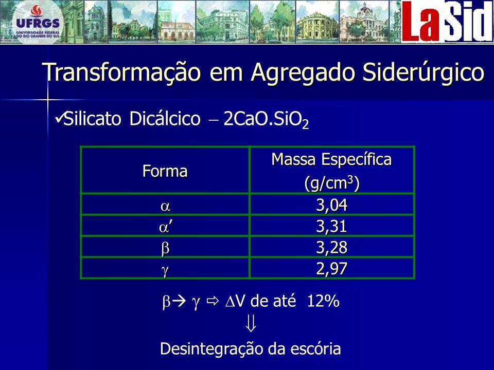 Silicato Dicálcico - 2CaO.SiO2