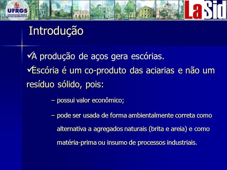 Introdução A produção de aços gera escórias.