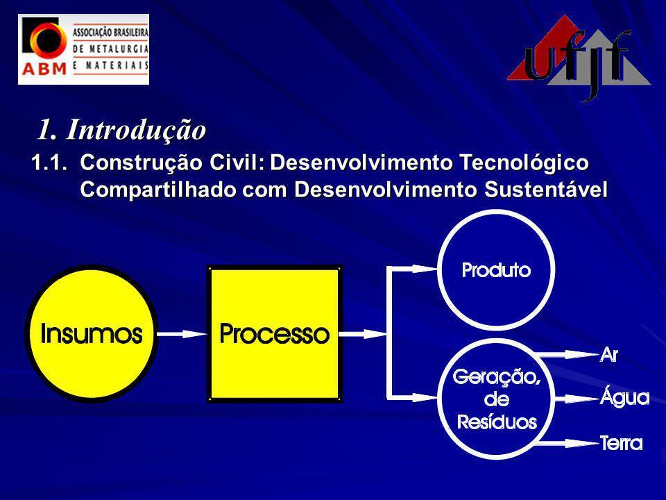 1. Introdução 1.1. Construção Civil: Desenvolvimento Tecnológico