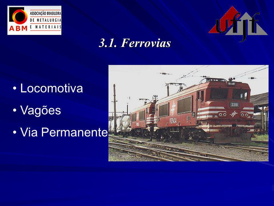 3.1. Ferrovias Locomotiva Vagões Via Permanente