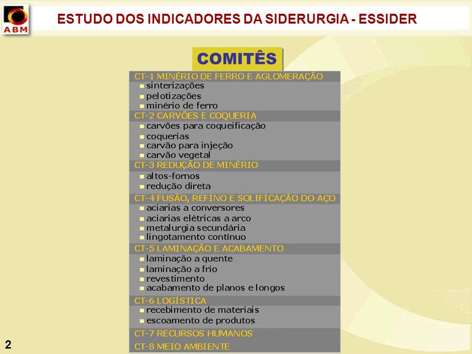 ESTUDO DOS INDICADORES DA SIDERURGIA - ESSIDER