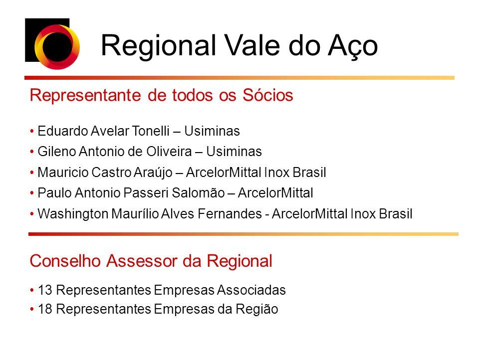 Regional Vale do Aço Representante de todos os Sócios