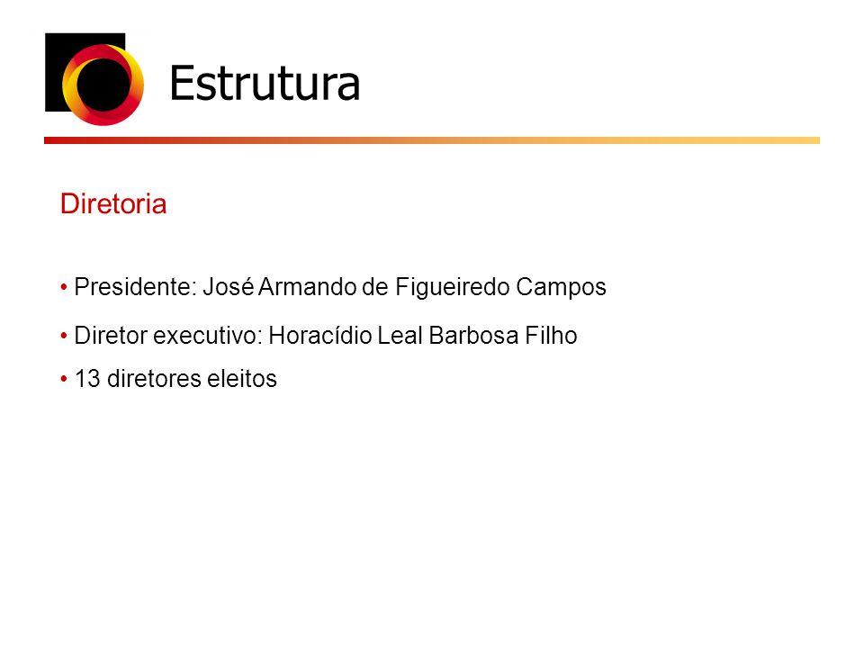Estrutura Diretoria Presidente: José Armando de Figueiredo Campos
