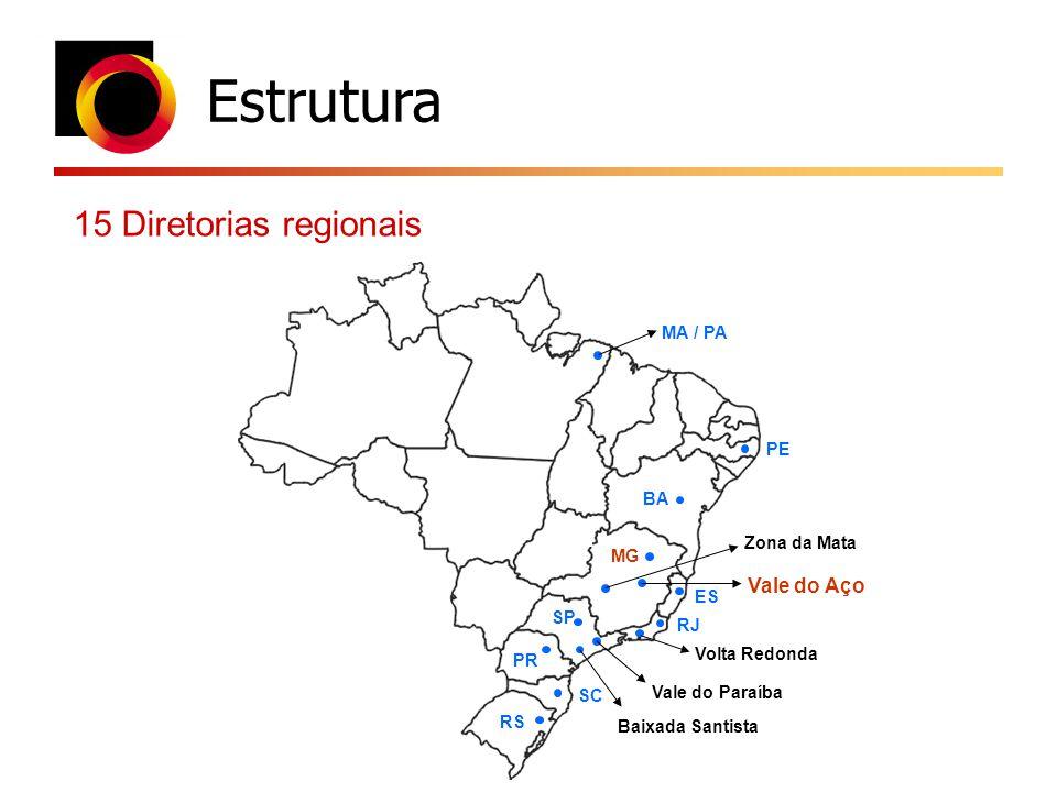 Estrutura 15 Diretorias regionais Vale do Aço MA / PA PE BA
