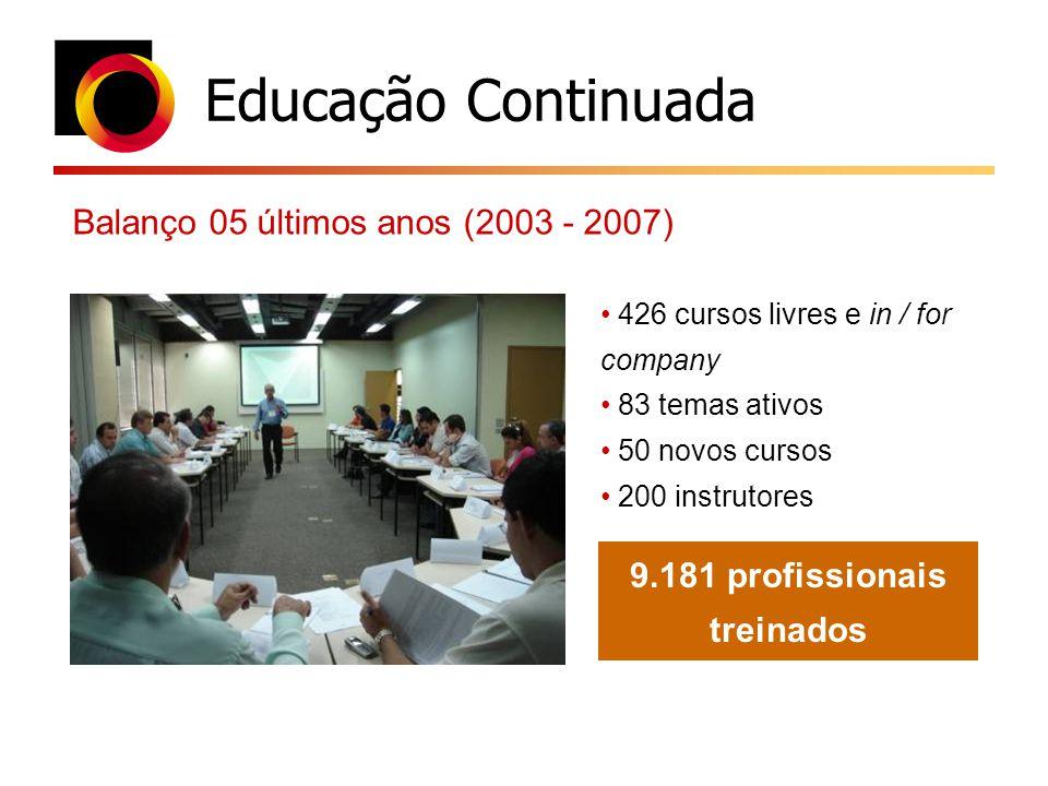 9.181 profissionais treinados