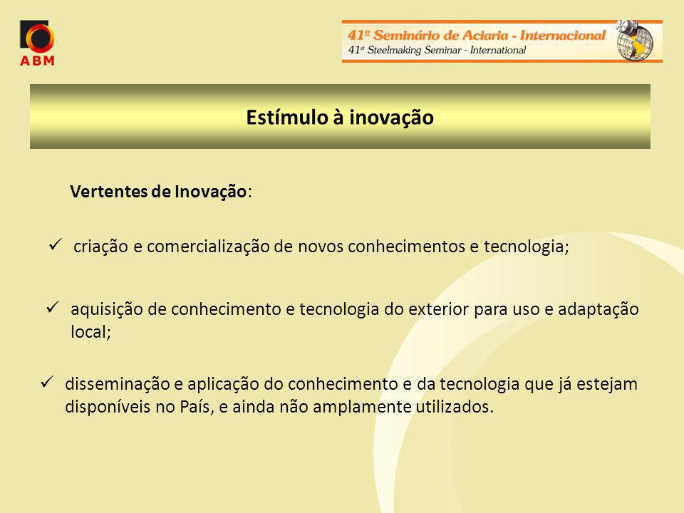 Estímulo à inovação Vertentes de Inovação: