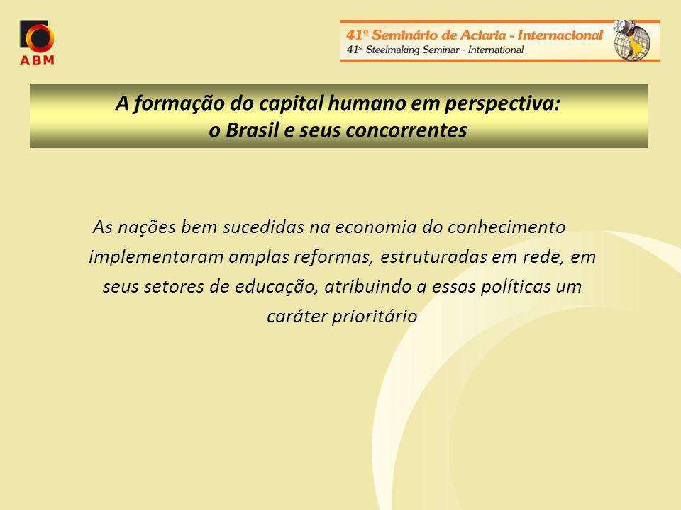 A formação do capital humano em perspectiva: o Brasil e seus concorrentes