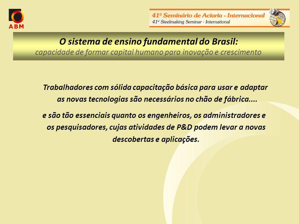O sistema de ensino fundamental do Brasil: capacidade de formar capital humano para inovação e crescimento