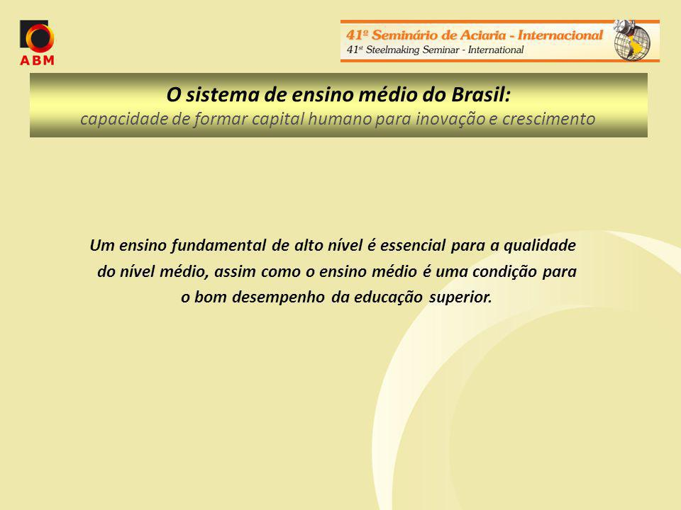 O sistema de ensino médio do Brasil: capacidade de formar capital humano para inovação e crescimento