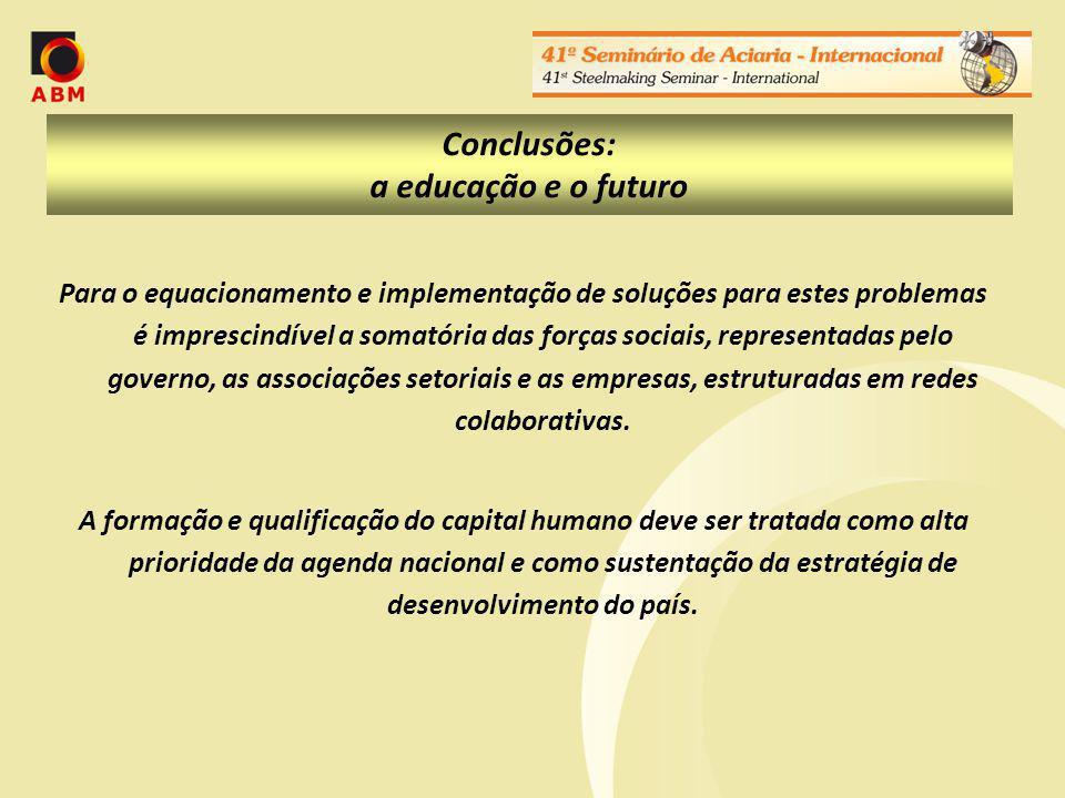 Conclusões: a educação e o futuro