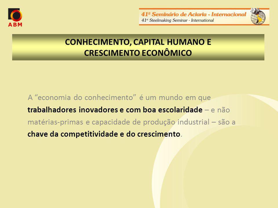 CONHECIMENTO, CAPITAL HUMANO E CRESCIMENTO ECONÔMICO