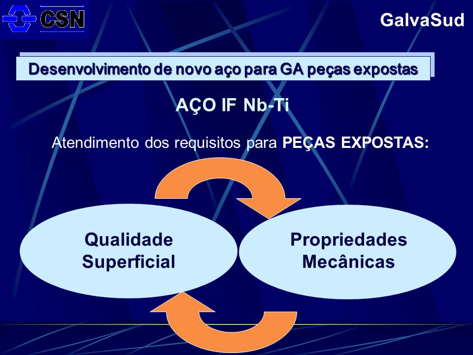 Desenvolvimento de novo aço para GA peças expostas