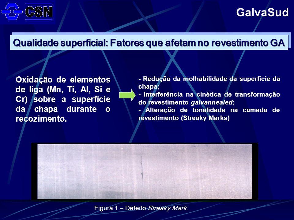 Qualidade superficial: Fatores que afetam no revestimento GA