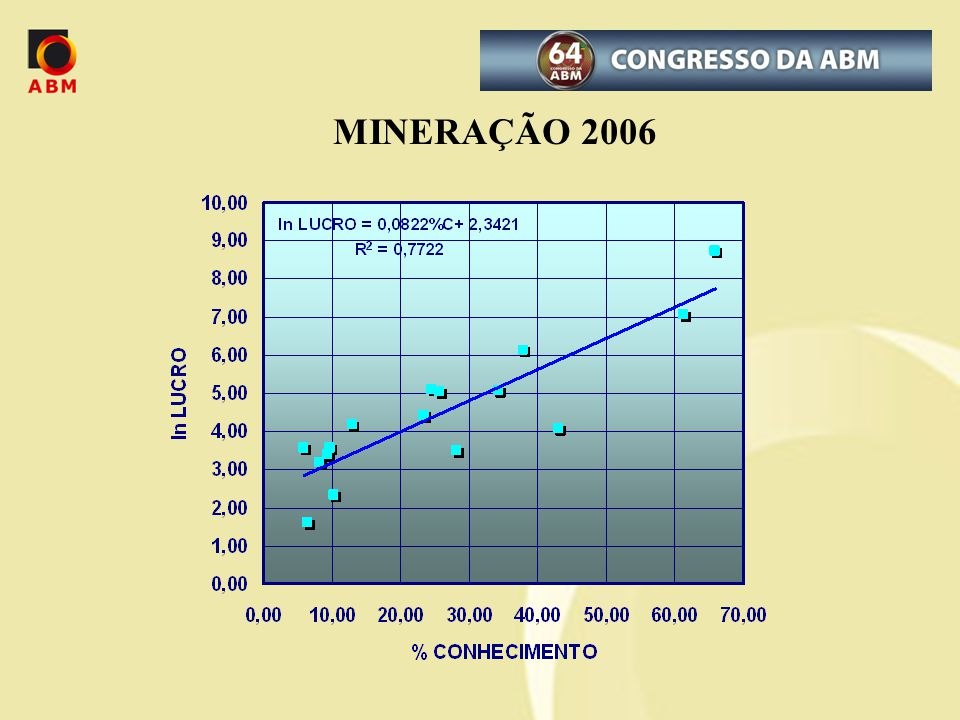 MINERAÇÃO 2006