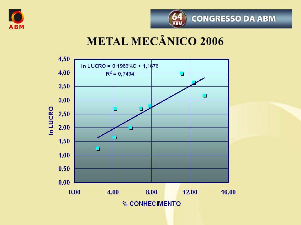 METAL MECÂNICO 2006