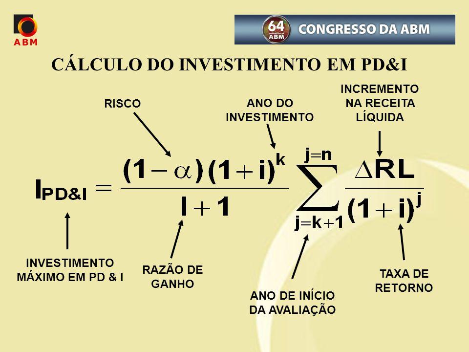 CÁLCULO DO INVESTIMENTO EM PD&I