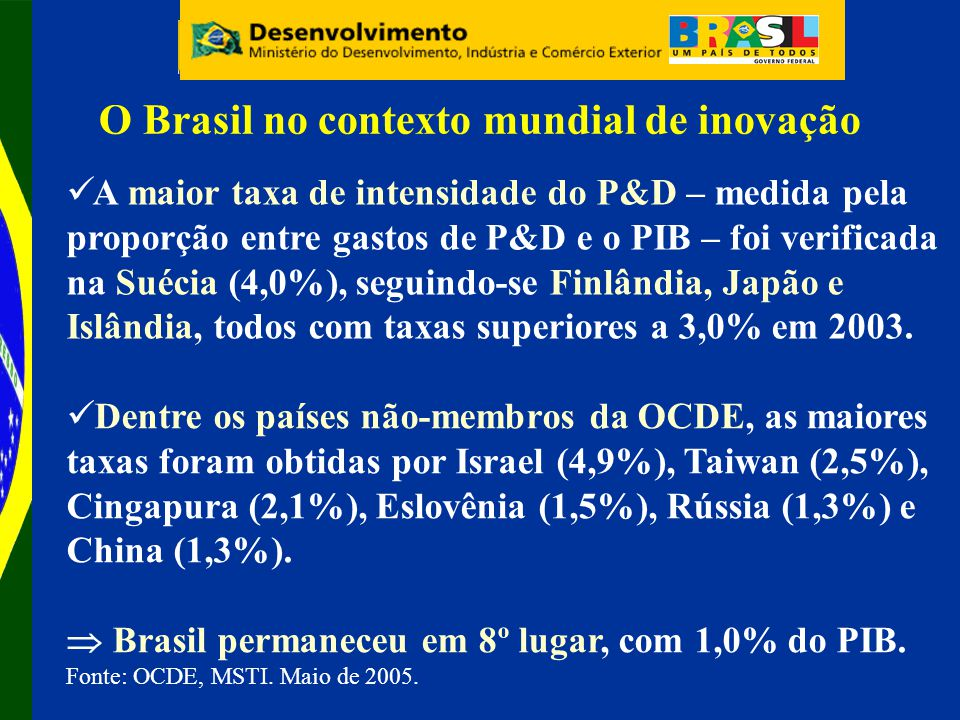 O Brasil no contexto mundial de inovação