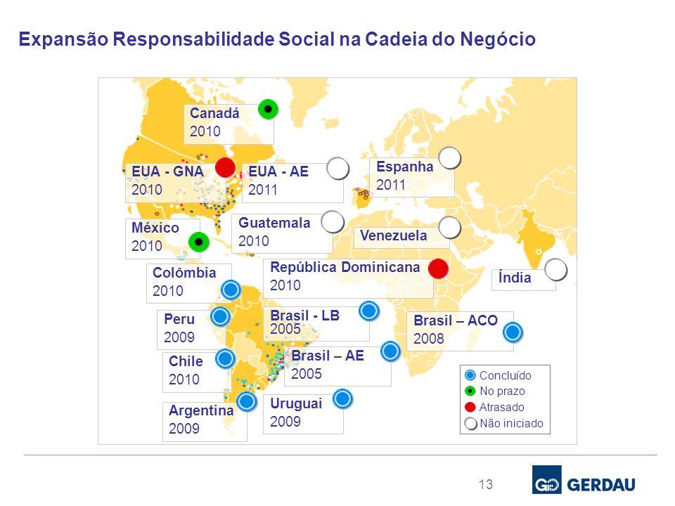Expansão Responsabilidade Social na Cadeia do Negócio