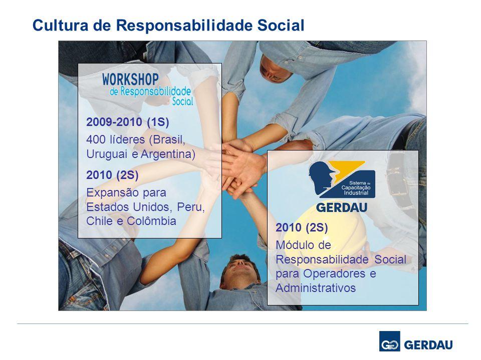 Cultura de Responsabilidade Social