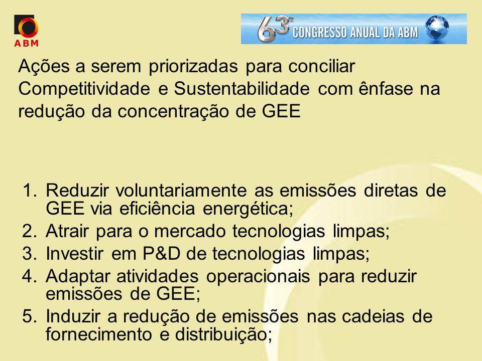 Ações a serem priorizadas para conciliar Competitividade e Sustentabilidade com ênfase na redução da concentração de GEE