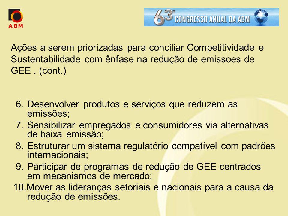 Ações a serem priorizadas para conciliar Competitividade e Sustentabilidade com ênfase na redução de emissoes de GEE . (cont.)