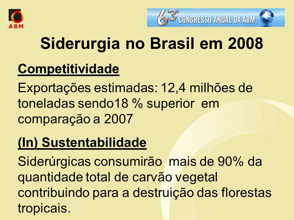 Siderurgia no Brasil em 2008