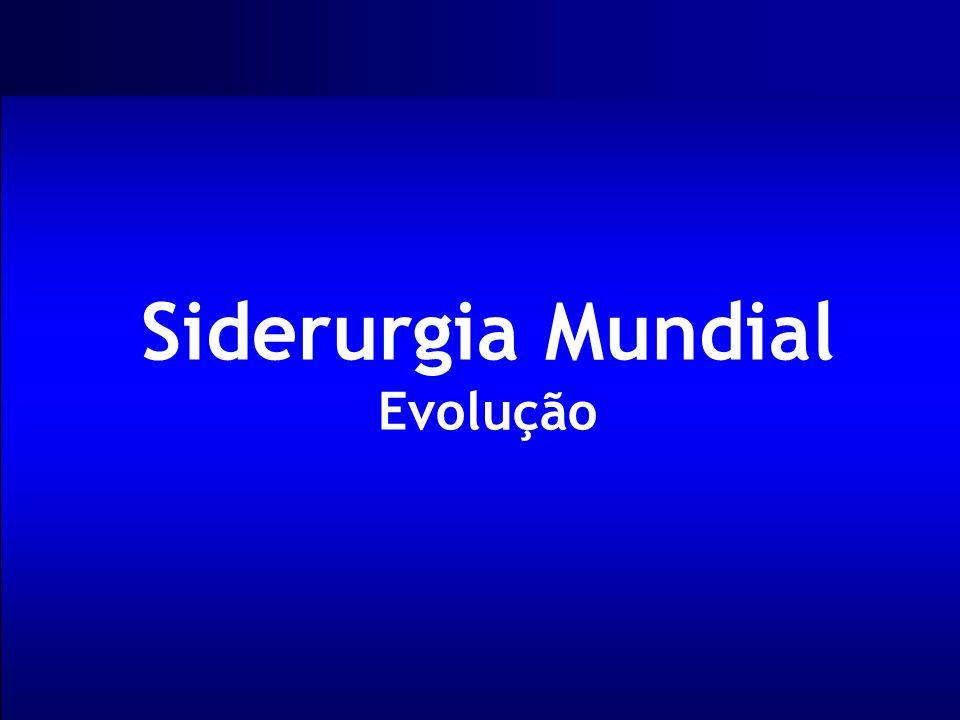 Siderurgia Mundial Evolução