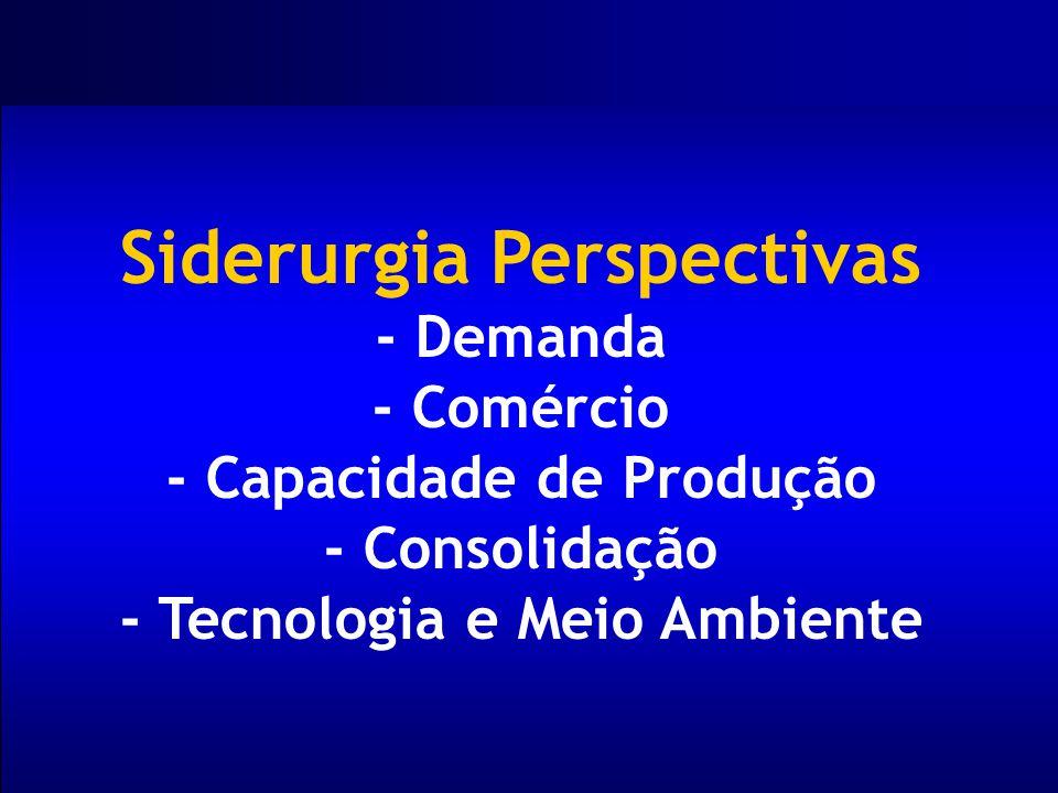 Siderurgia Perspectivas - Demanda - Comércio - Capacidade de Produção - Consolidação - Tecnologia e Meio Ambiente
