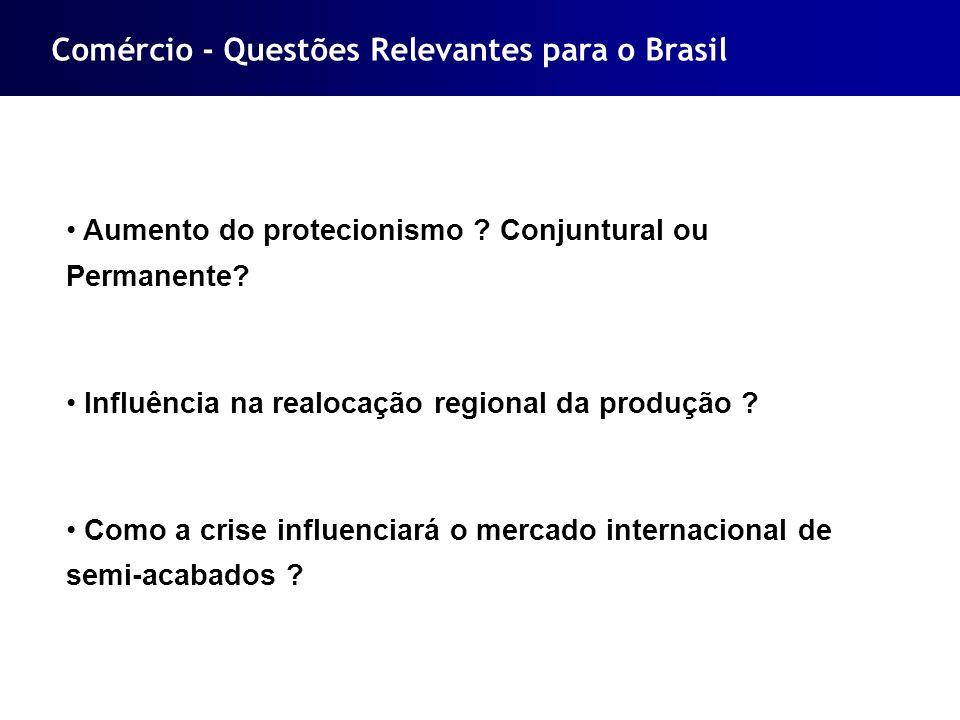 Comércio - Questões Relevantes para o Brasil