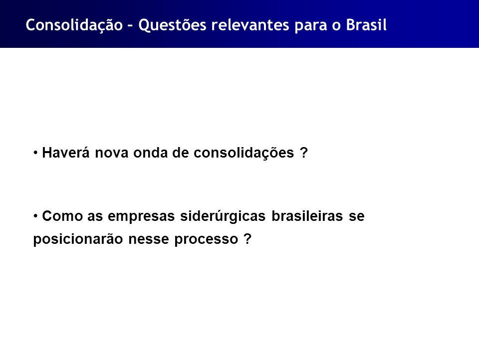 Consolidação – Questões relevantes para o Brasil