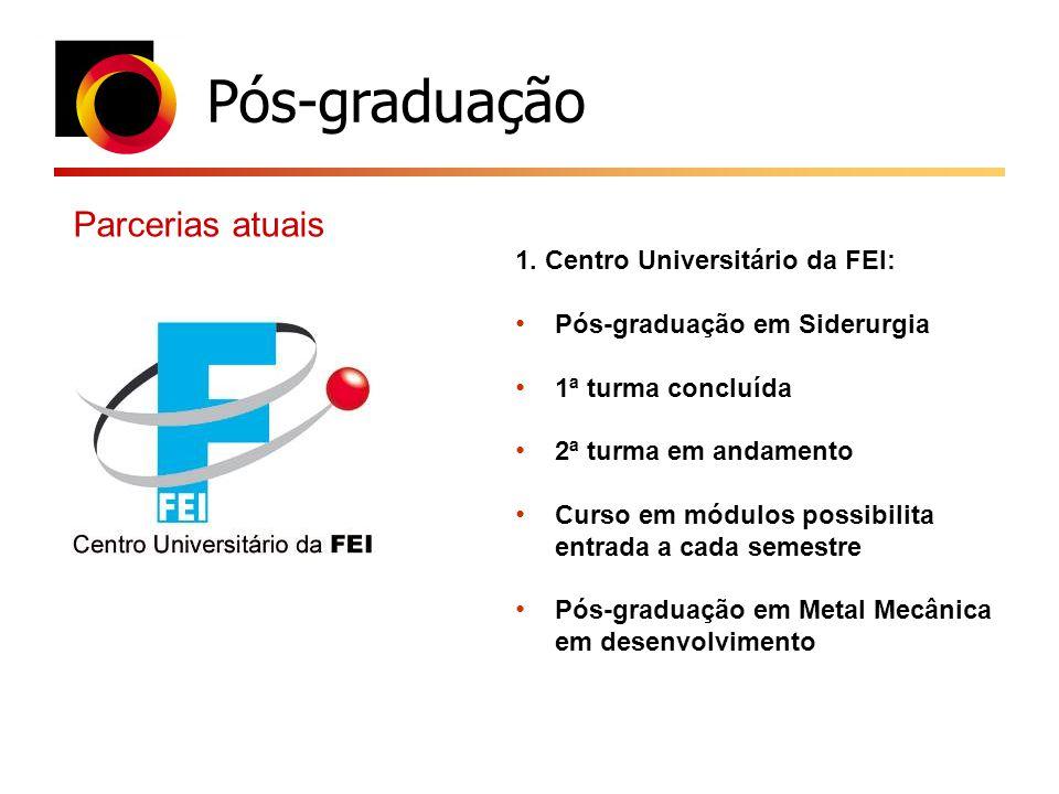 Pós-graduação Parcerias atuais 1. Centro Universitário da FEI: