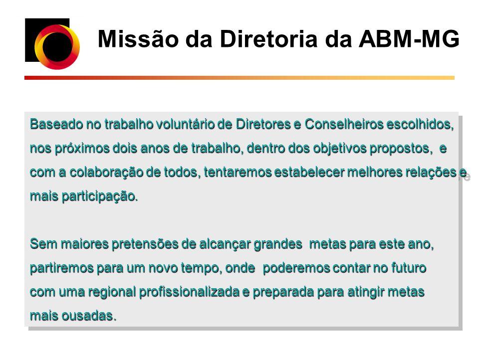 Missão da Diretoria da ABM-MG