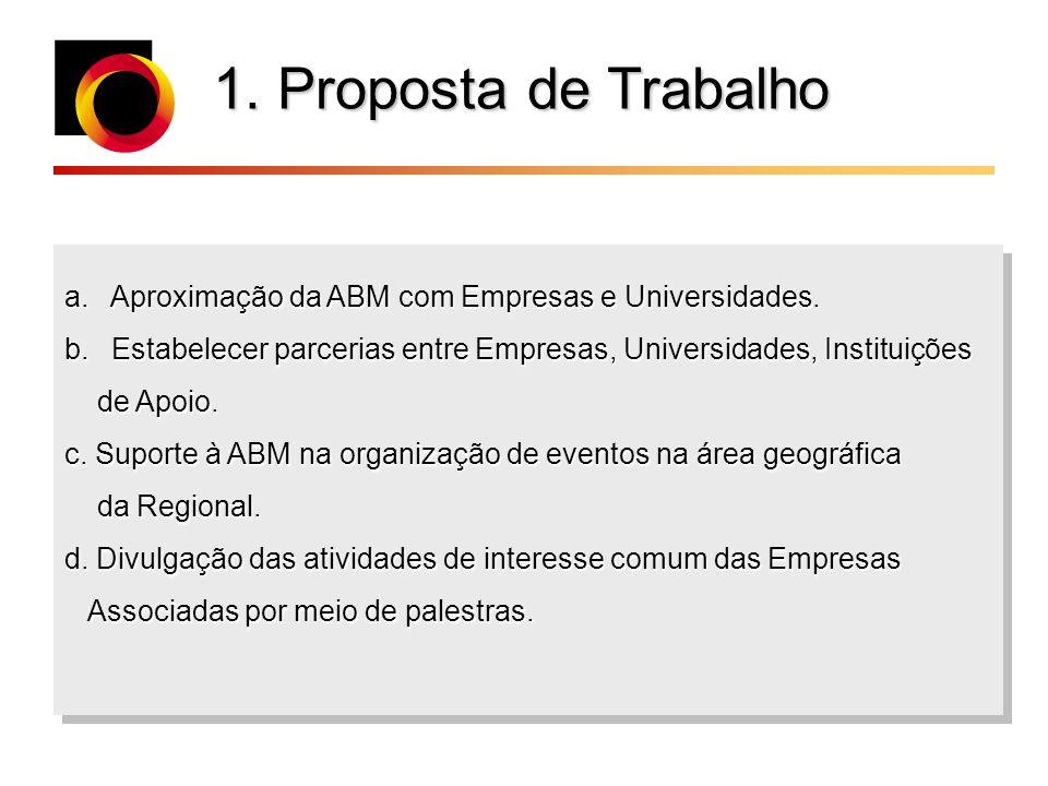 1. Proposta de Trabalho Aproximação da ABM com Empresas e Universidades. Estabelecer parcerias entre Empresas, Universidades, Instituições.