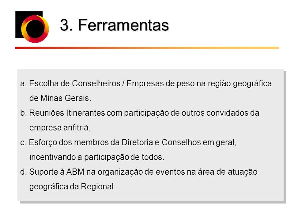3. Ferramentas a. Escolha de Conselheiros / Empresas de peso na região geográfica. de Minas Gerais.