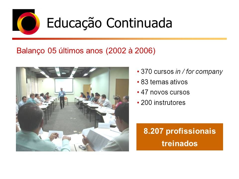 8.207 profissionais treinados