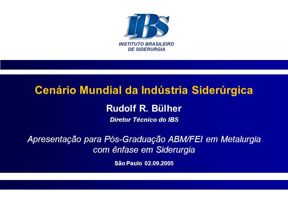 Cenário Mundial da Indústria Siderúrgica
