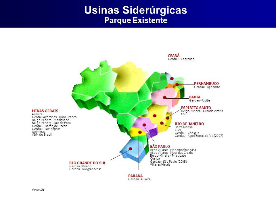Usinas Siderúrgicas Parque Existente CEARÁ PERNAMBUCO BAHIA