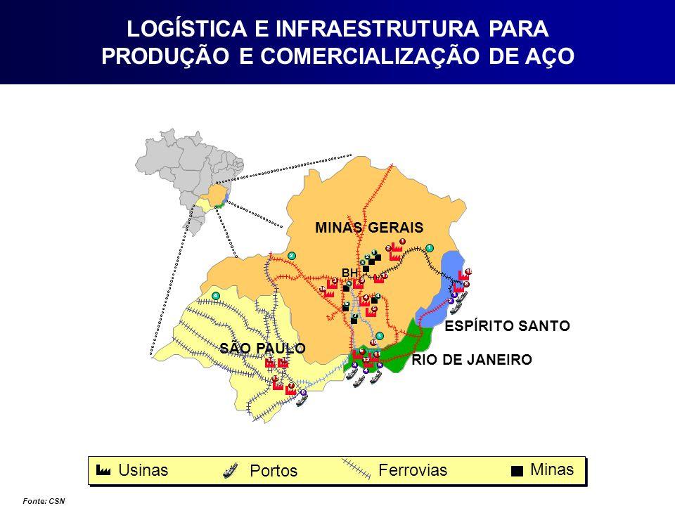 LOGÍSTICA E INFRAESTRUTURA PARA PRODUÇÃO E COMERCIALIZAÇÃO DE AÇO