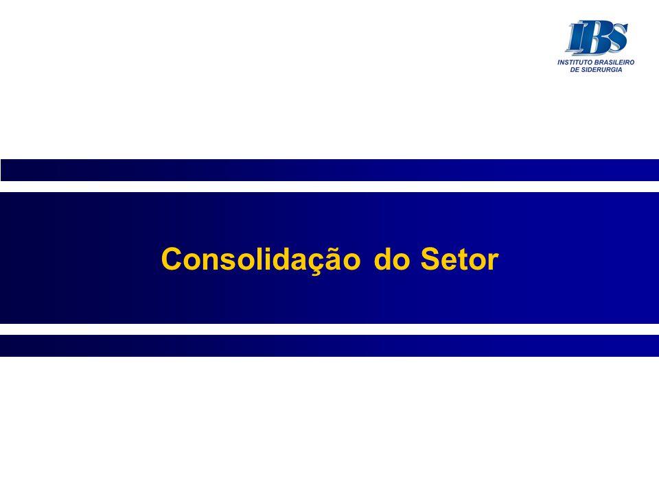 Consolidação do Setor