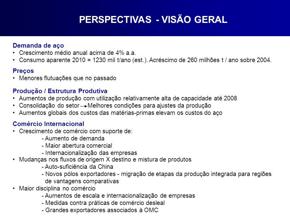 PERSPECTIVAS - VISÃO GERAL