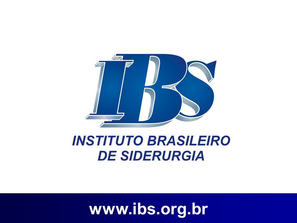 www.ibs.org.br