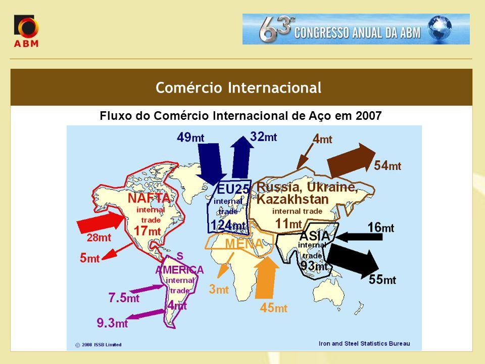Comércio Internacional Fluxo do Comércio Internacional de Aço em 2007
