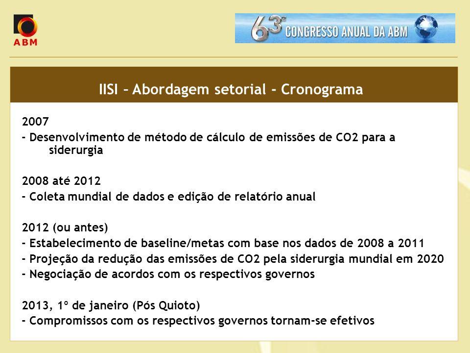IISI – Abordagem setorial - Cronograma