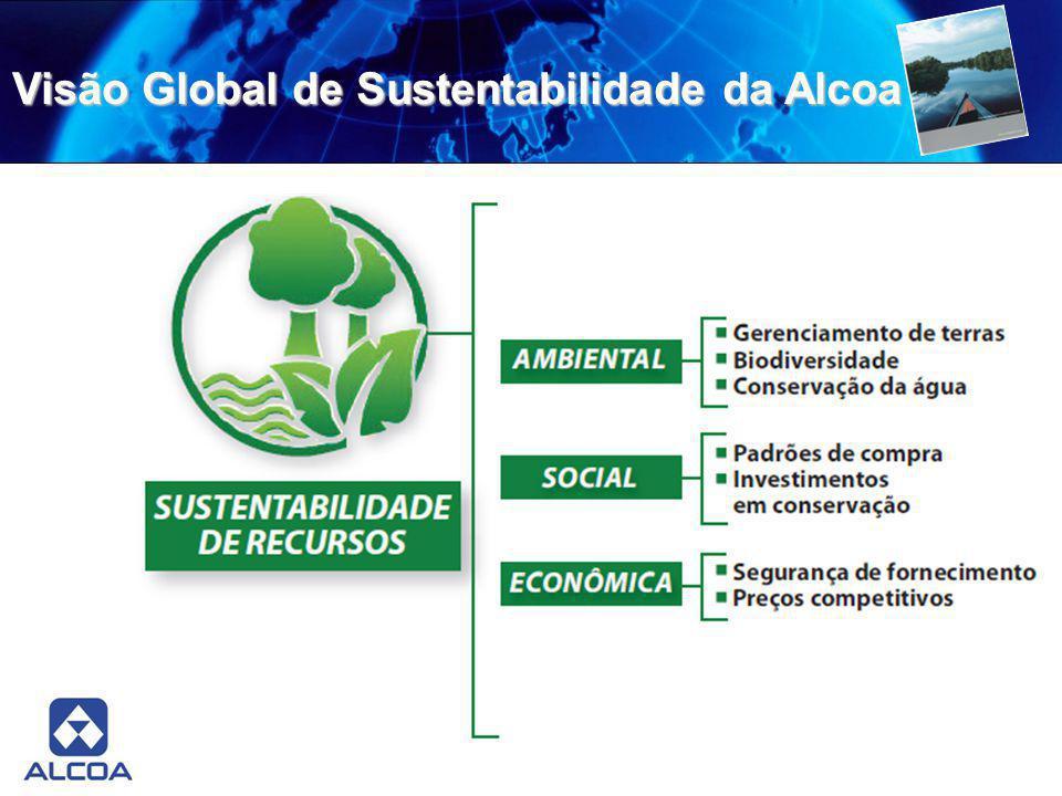 Visão Global de Sustentabilidade da Alcoa